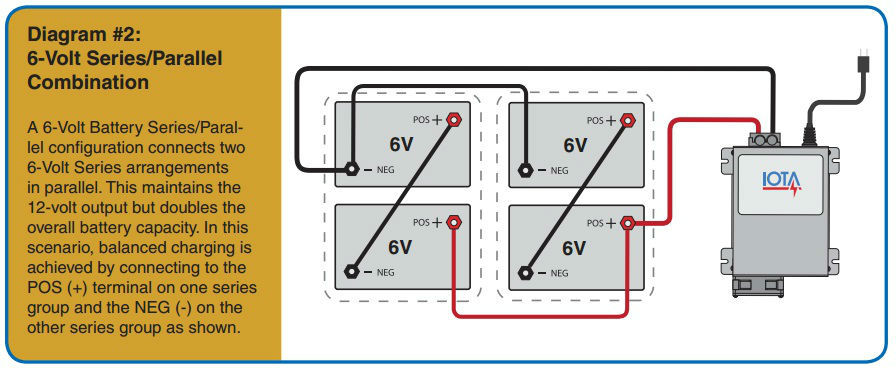 How to connect your 6V RV batteries in series / parallel